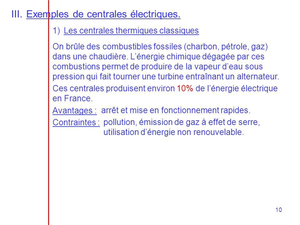 Exemples de centrales électriques.