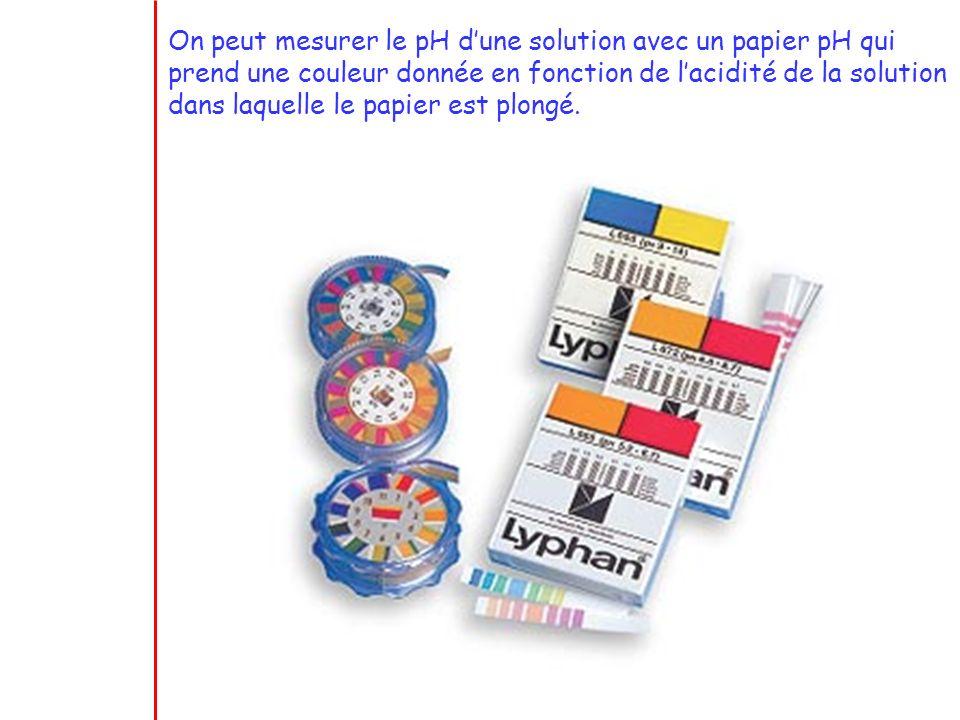 Les eaux de boissons chap6 ppt video online t l charger - Comment mesurer le ph ...