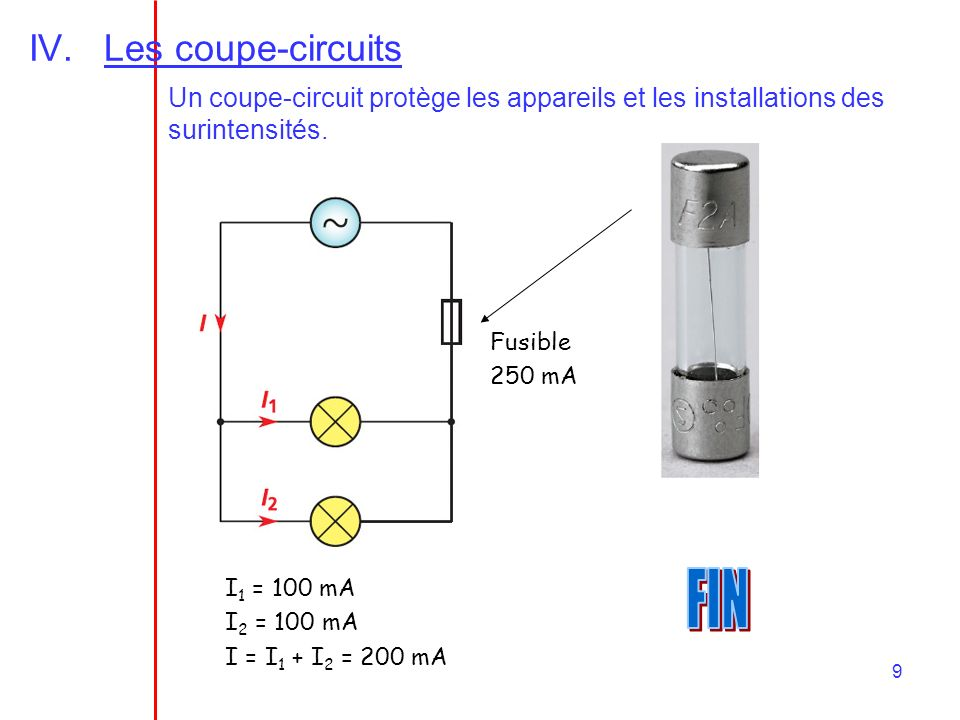 FIN Les coupe-circuits