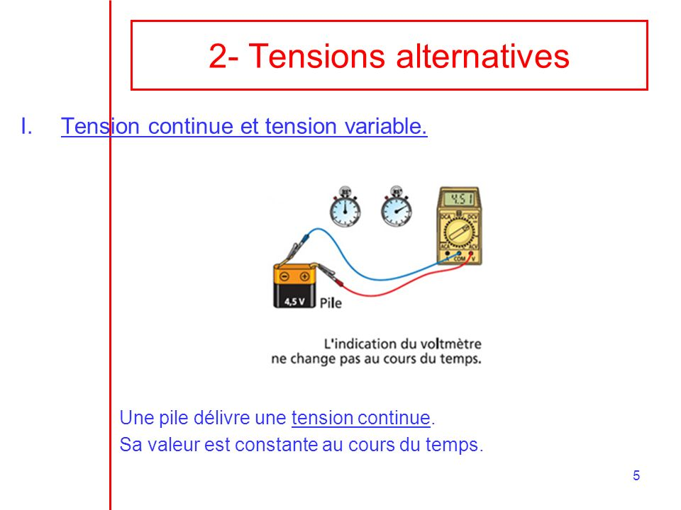 2- Tensions alternatives