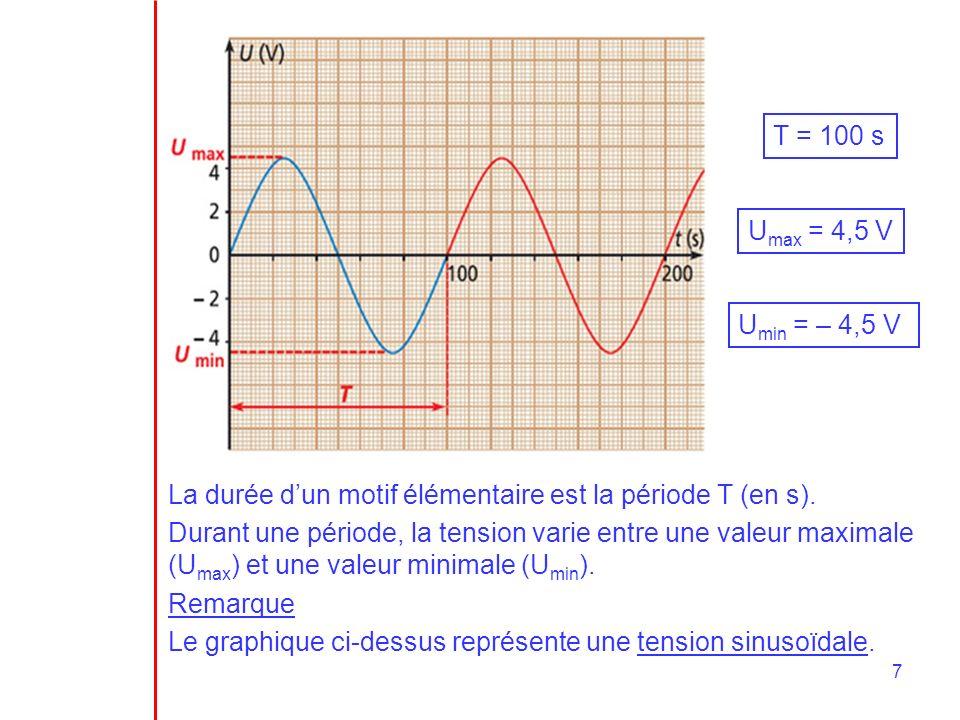 T = 100 s Umax = 4,5 V. Umin = – 4,5 V. La durée d'un motif élémentaire est la période T (en s).