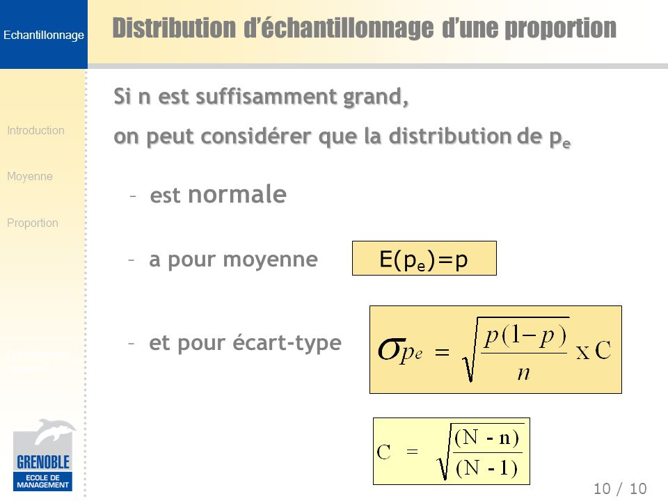 Distribution d'échantillonnage d'une proportion