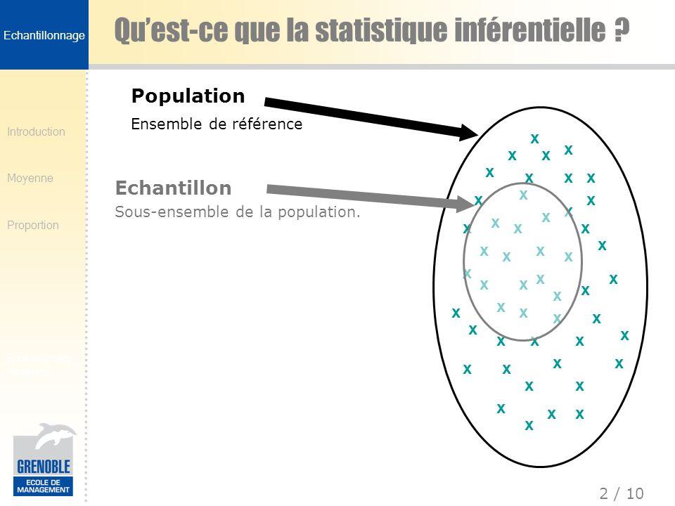 Qu'est-ce que la statistique inférentielle