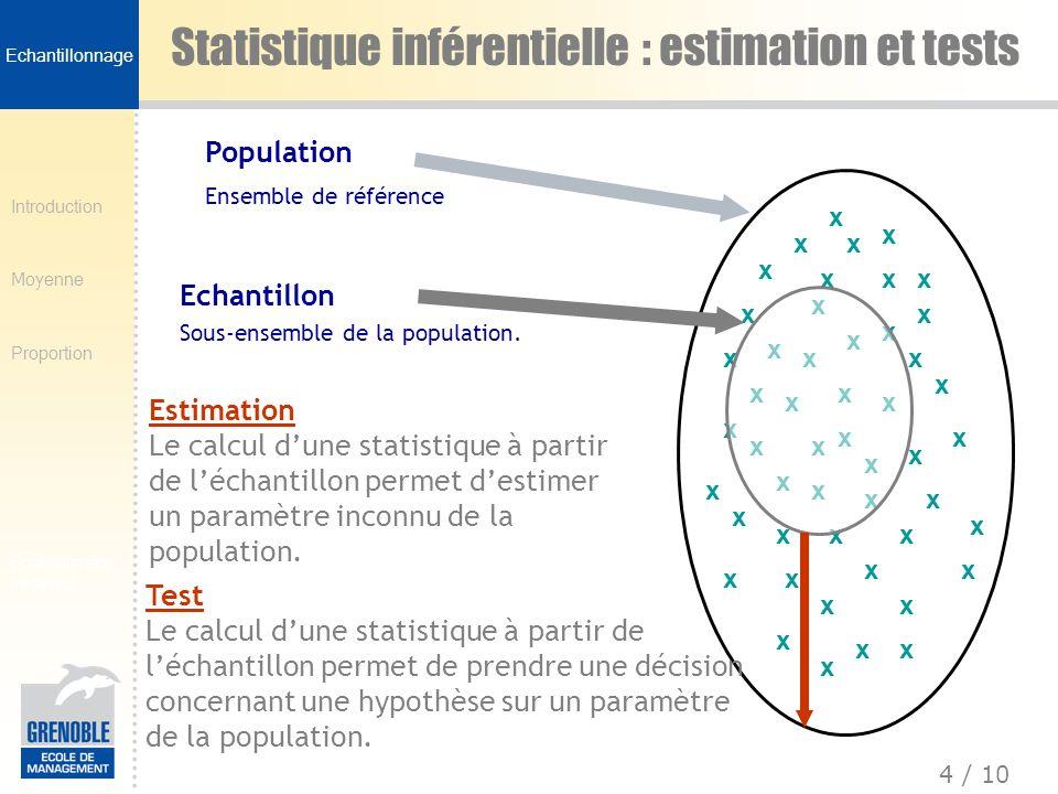 Statistique inférentielle : estimation et tests