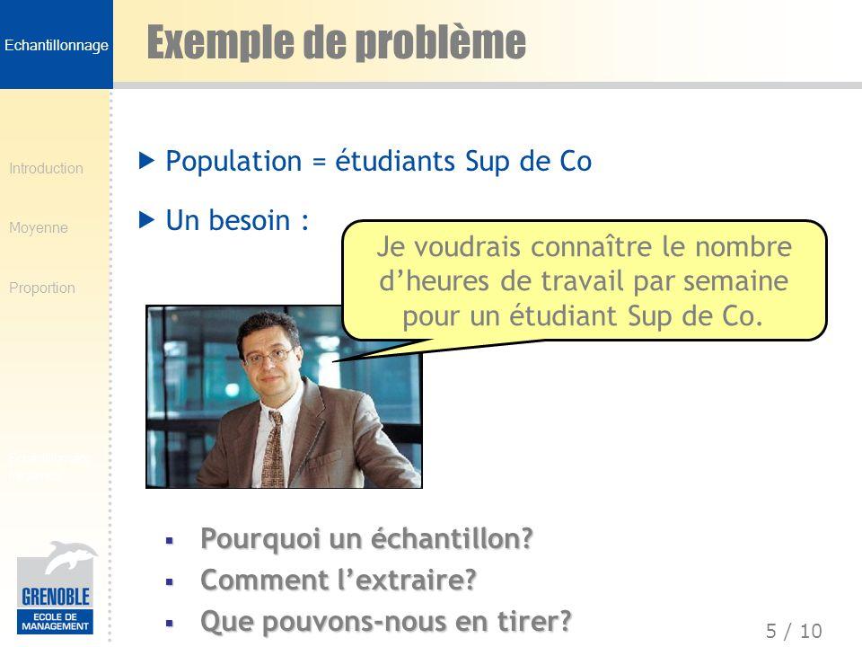 Exemple de problème Population = étudiants Sup de Co Un besoin :