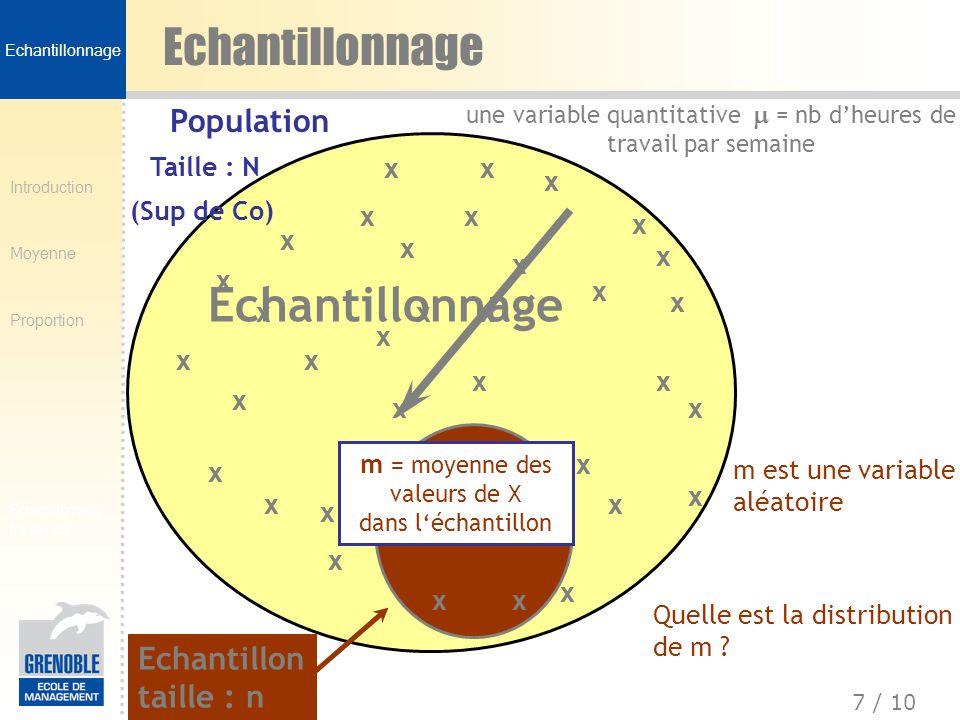 Echantillonnage Echantillonnage Population Echantillon taille : n