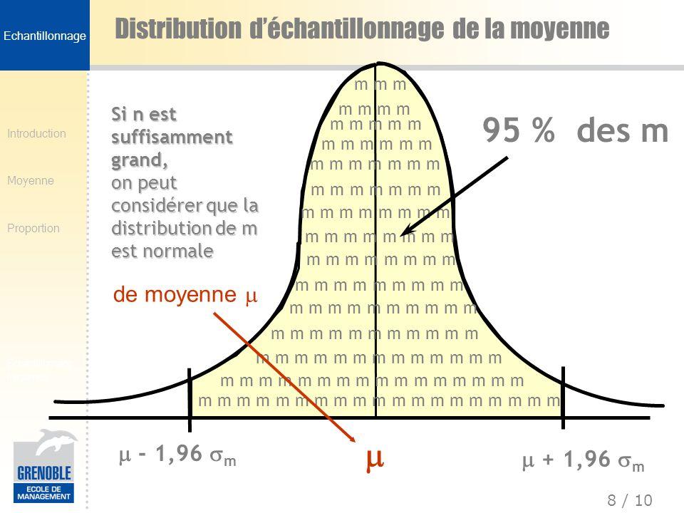 Distribution d'échantillonnage de la moyenne