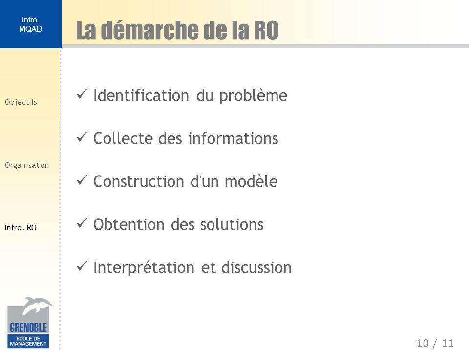 La démarche de la RO Identification du problème