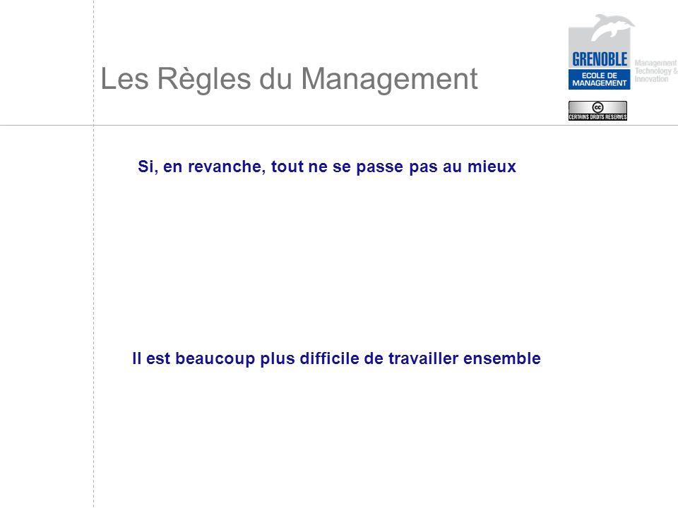 Les Règles du Management