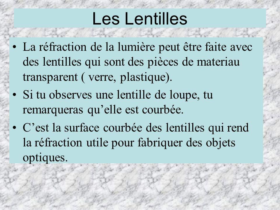 Les Lentilles La réfraction de la lumière peut être faite avec des lentilles qui sont des pièces de materiau transparent ( verre, plastique).