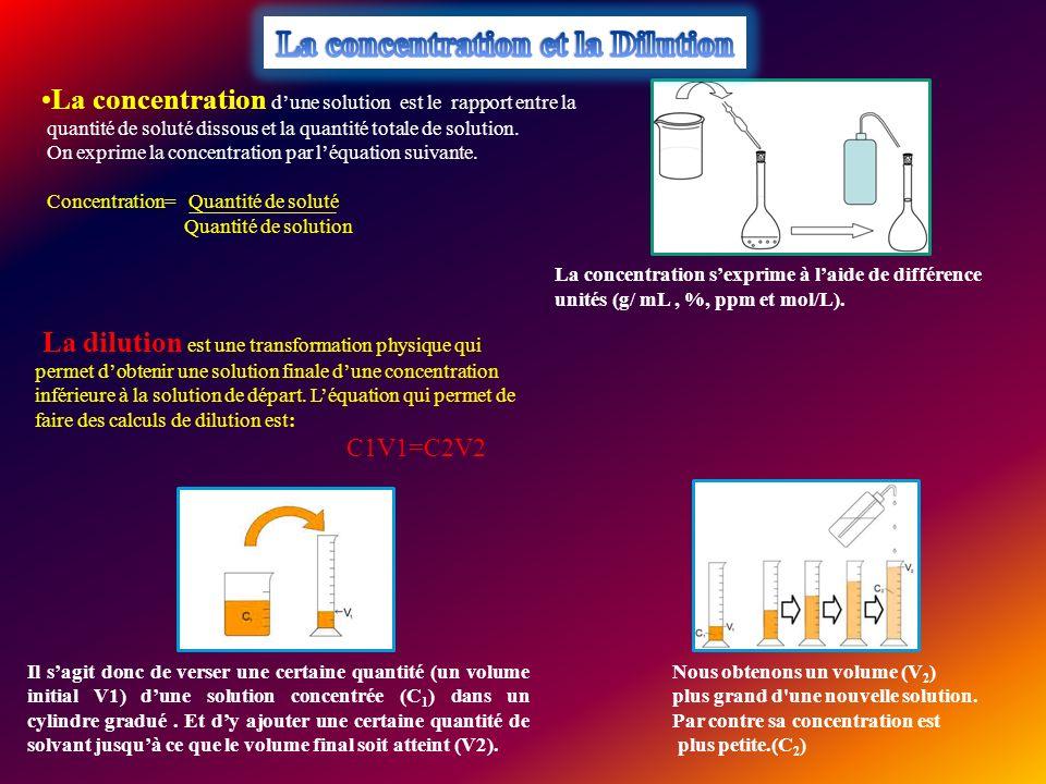 La concentration et la Dilution