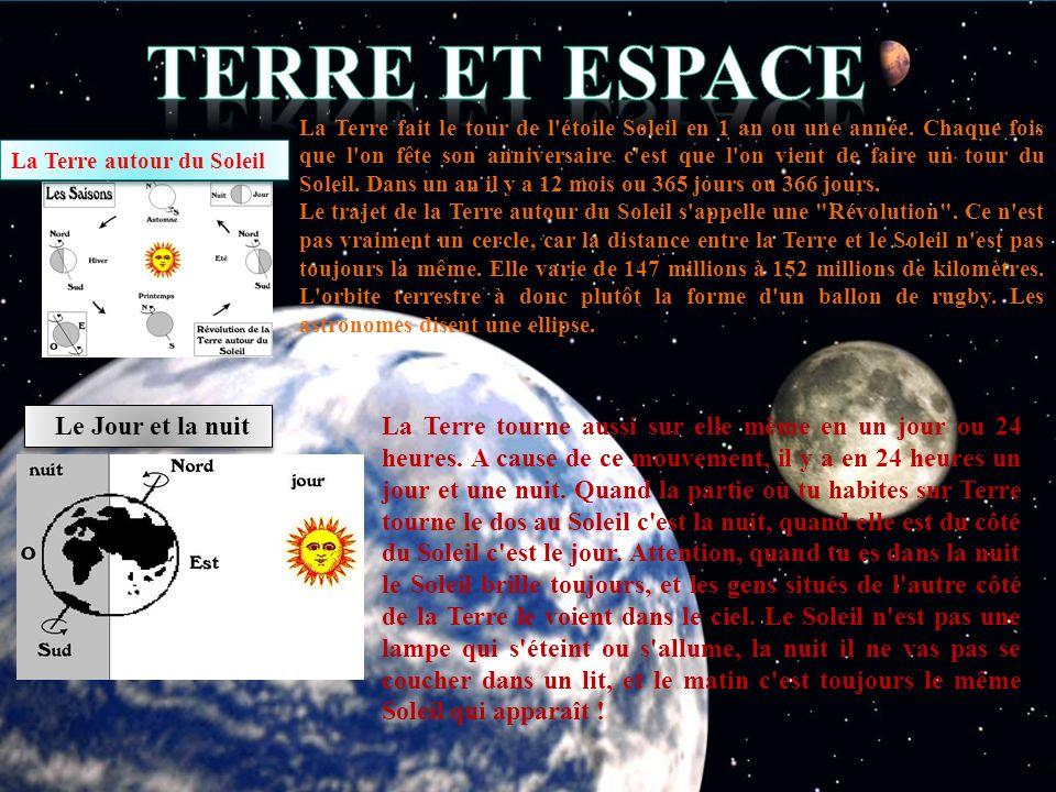 Terre et espace Le Jour et la nuit
