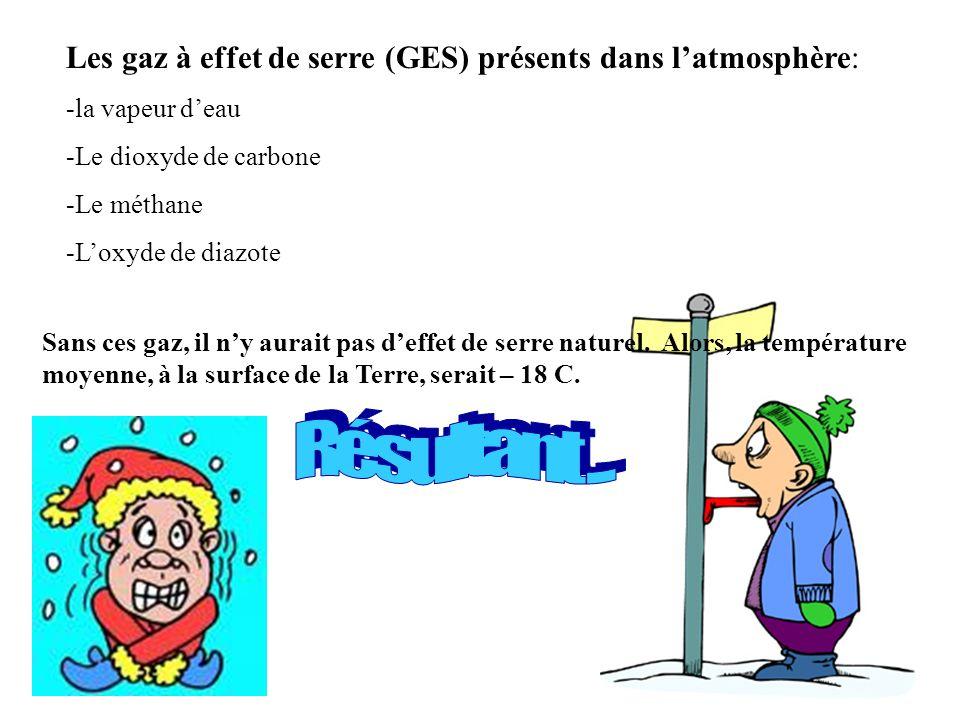 Les gaz à effet de serre (GES) présents dans l'atmosphère: