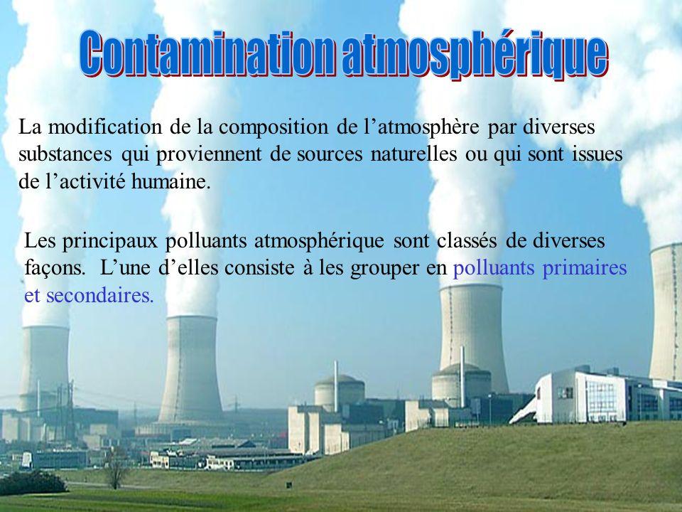 Contamination atmosphérique
