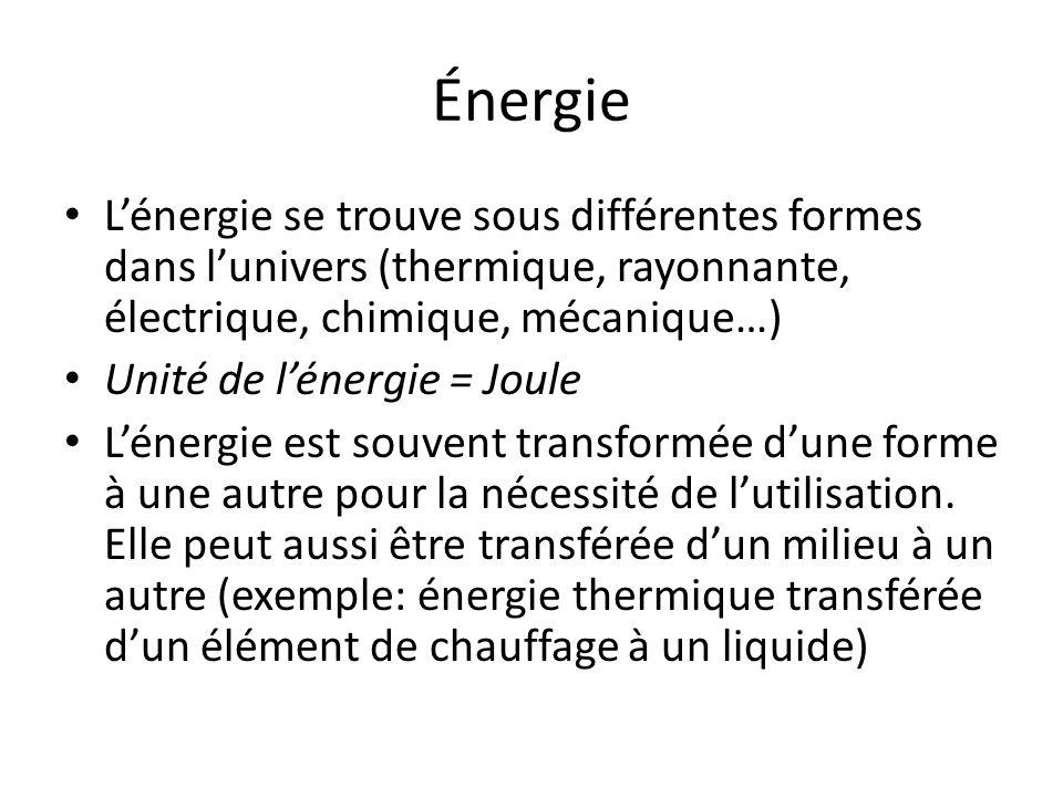 ÉnergieL'énergie se trouve sous différentes formes dans l'univers (thermique, rayonnante, électrique, chimique, mécanique…)