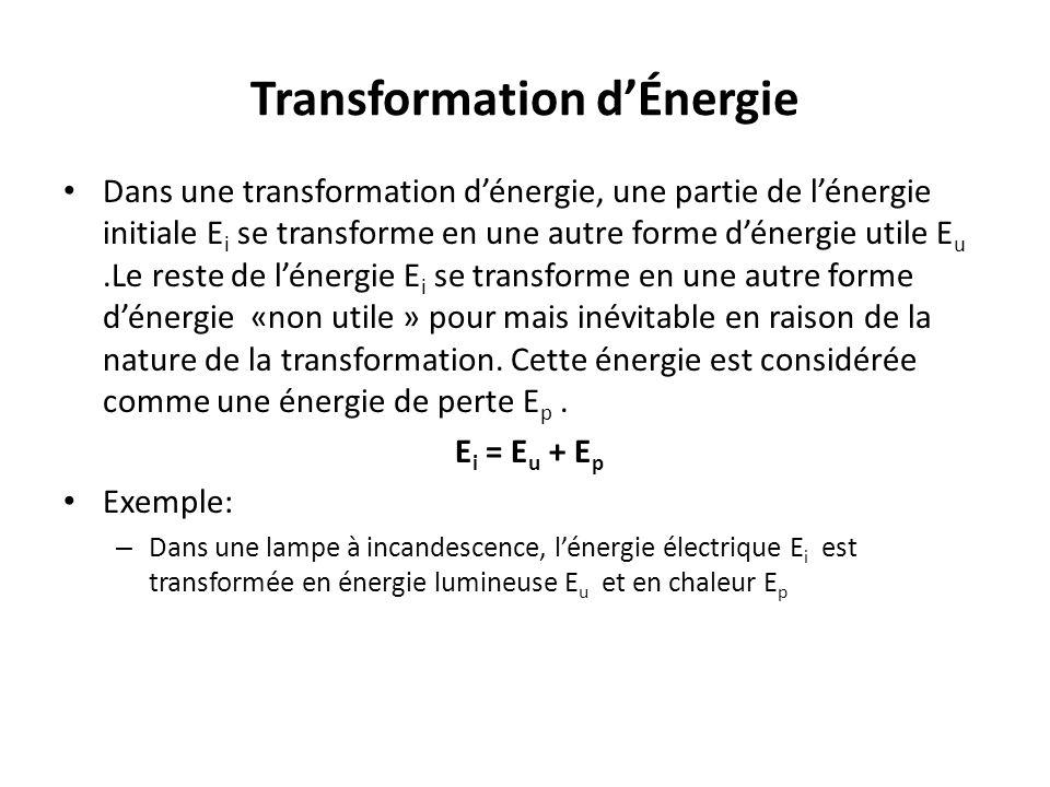Transformation d'Énergie