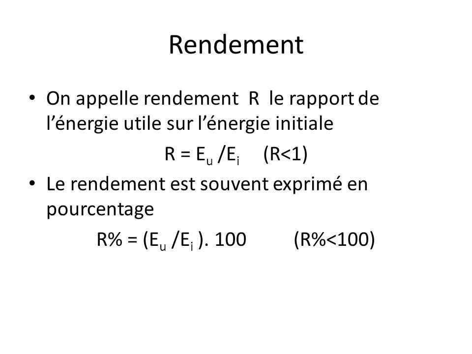RendementOn appelle rendement R le rapport de l'énergie utile sur l'énergie initiale. R = Eu /Ei (R<1)