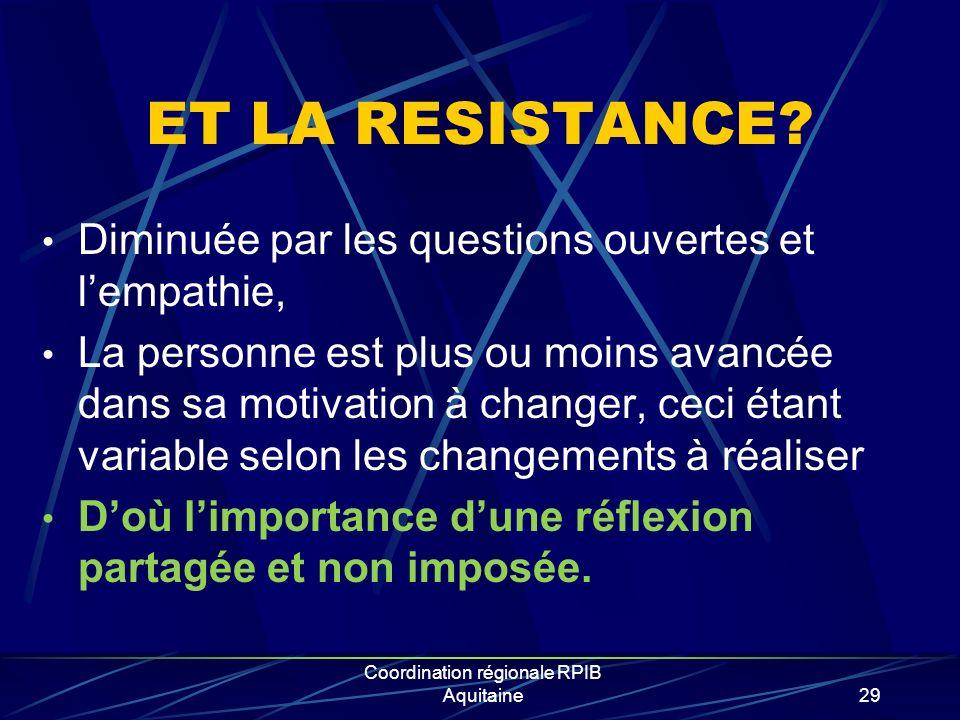 Coordination régionale RPIB Aquitaine