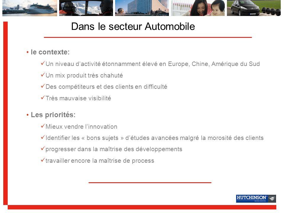 Dans le secteur Automobile