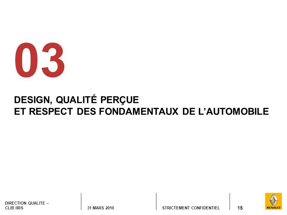 03 DESIGN, QUALITÉ PERÇUE ET RESPECT DES FONDAMENTAUX DE L'AUTOMOBILE