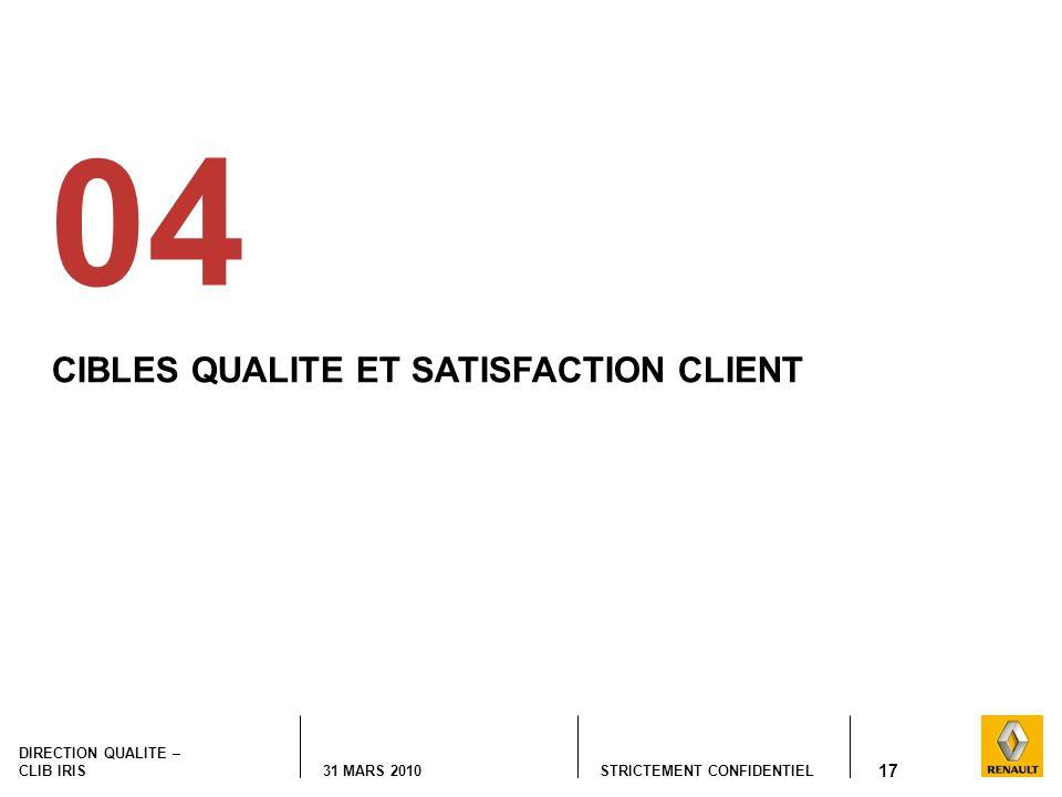 04 CIBLES QUALITE ET SATISFACTION CLIENT