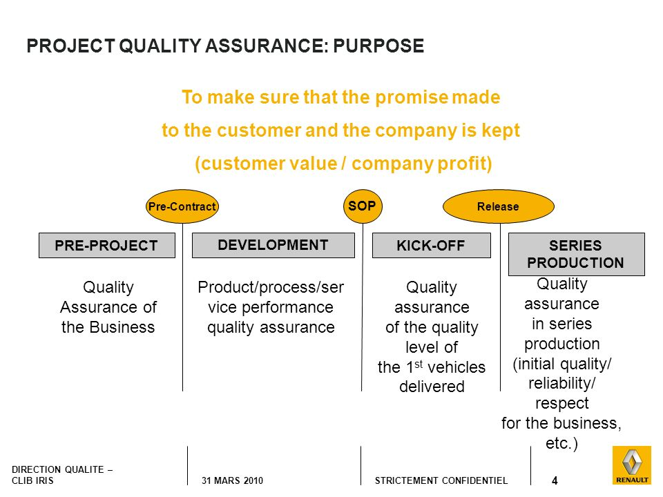 PROJECT QUALITY ASSURANCE: PURPOSE