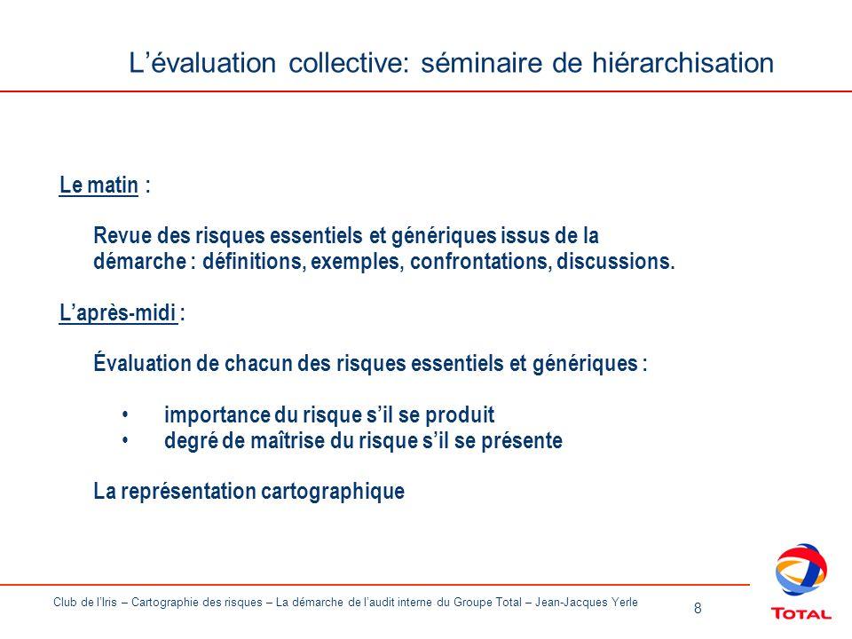 L'évaluation collective: séminaire de hiérarchisation