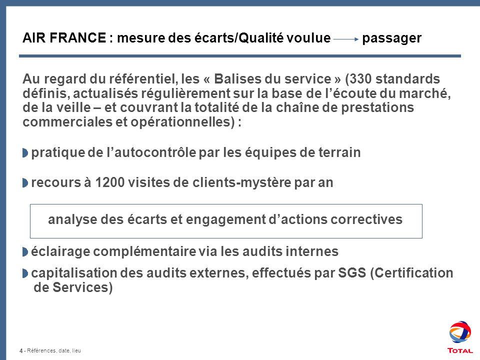 AIR FRANCE : mesure des écarts/Qualité voulue passager