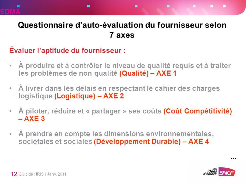 Questionnaire d'auto-évaluation du fournisseur selon 7 axes