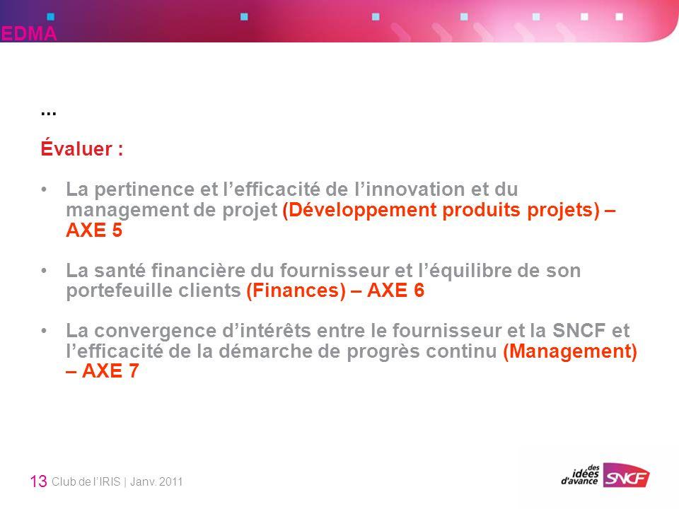 EDMA ... Évaluer : La pertinence et l'efficacité de l'innovation et du management de projet (Développement produits projets) – AXE 5.