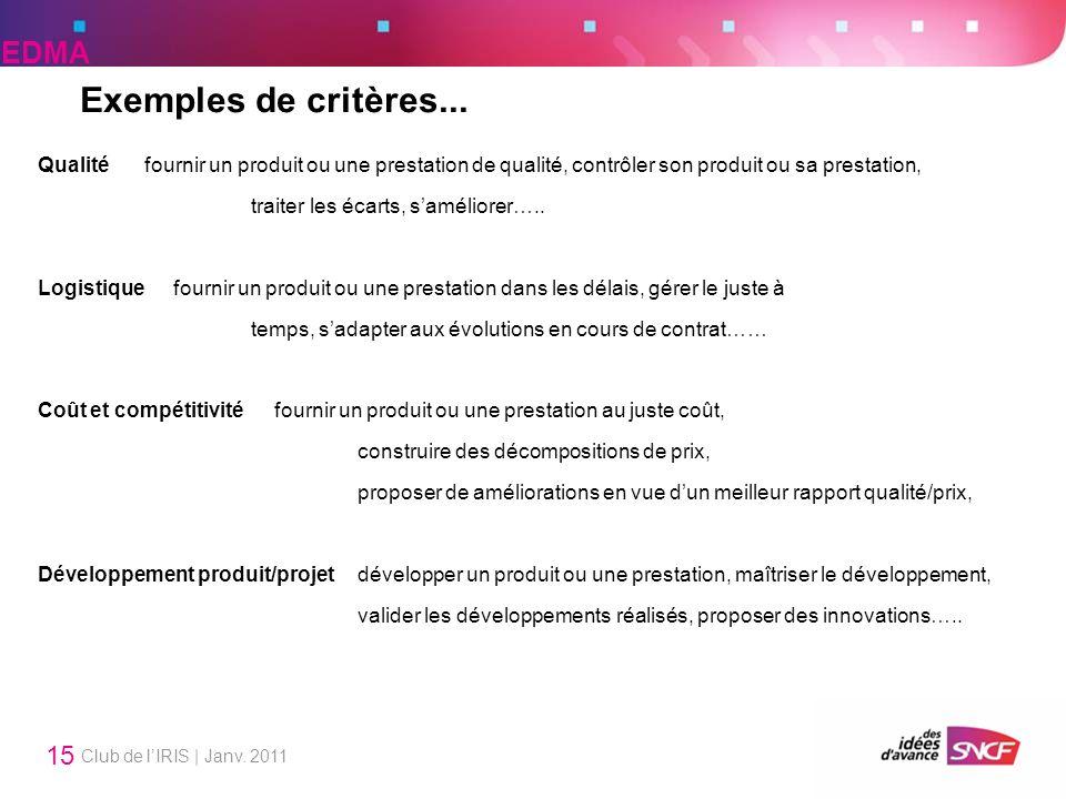 Exemples de critères... EDMA