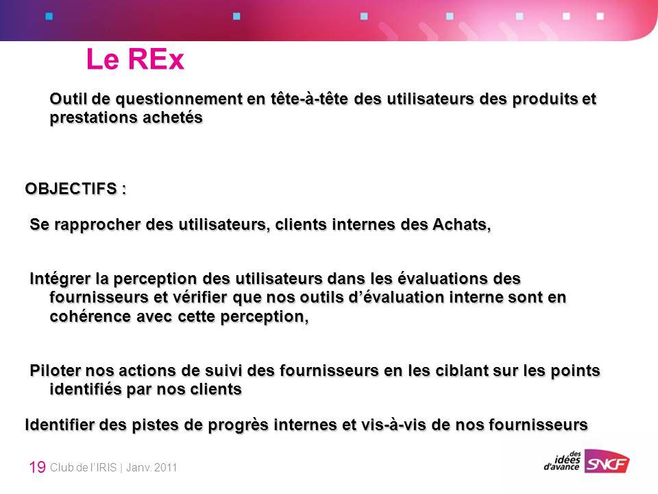 Le REx Outil de questionnement en tête-à-tête des utilisateurs des produits et prestations achetés.