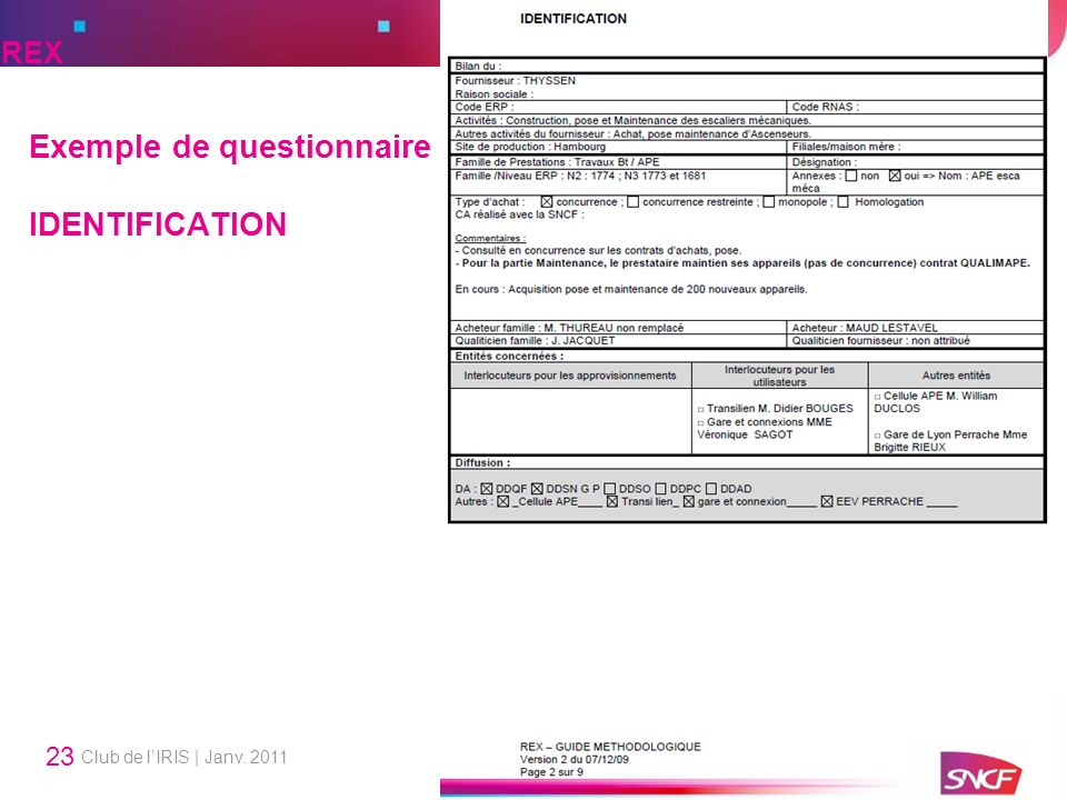 Exemple de questionnaire IDENTIFICATION