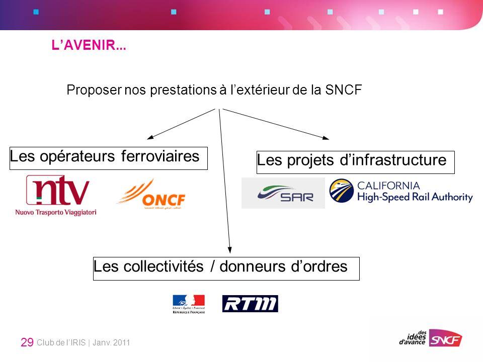 Les opérateurs ferroviaires Les projets d'infrastructure