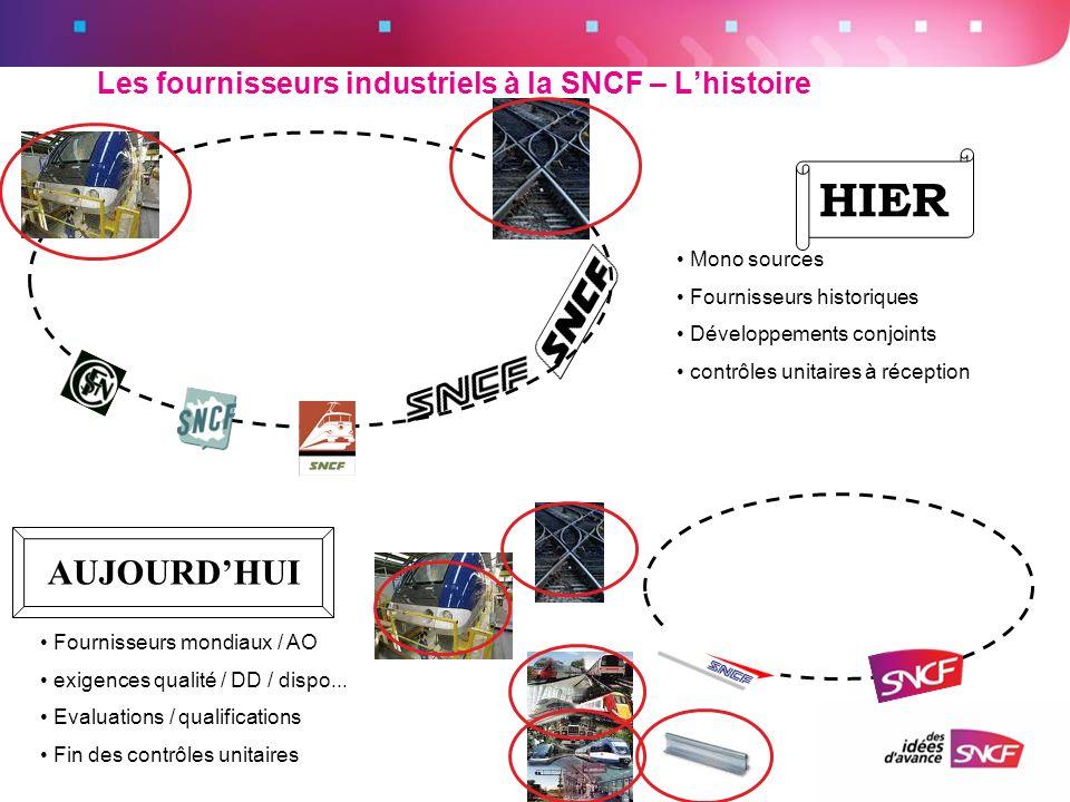 Les fournisseurs industriels à la SNCF – L'histoire