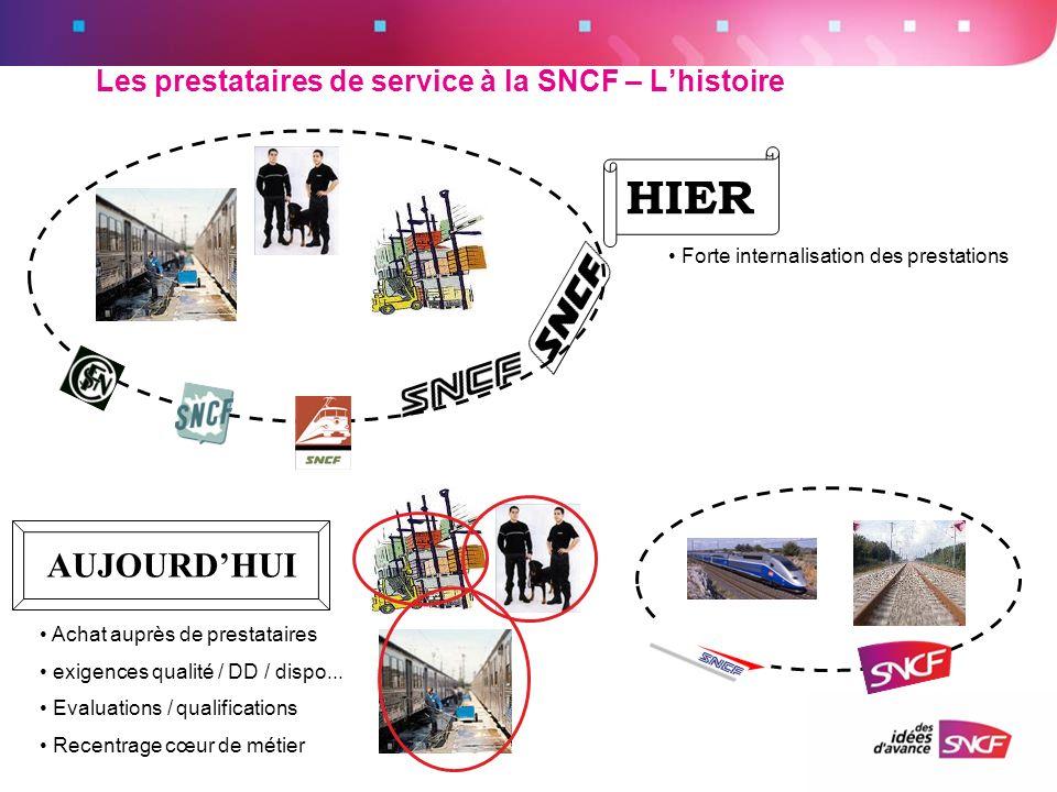 Les prestataires de service à la SNCF – L'histoire