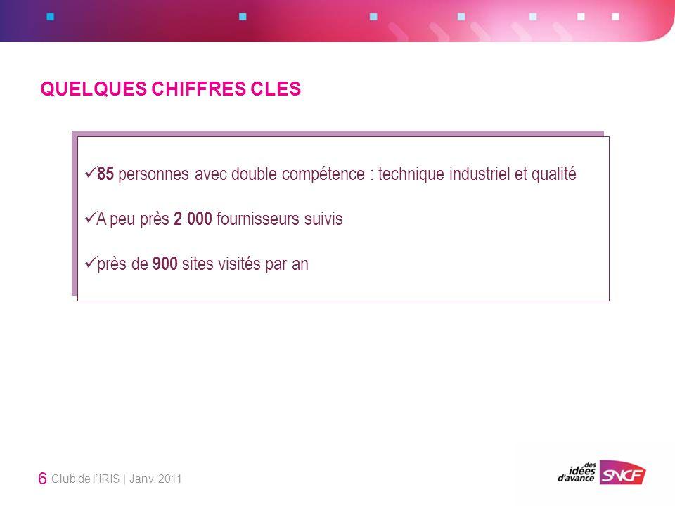 QUELQUES CHIFFRES CLES