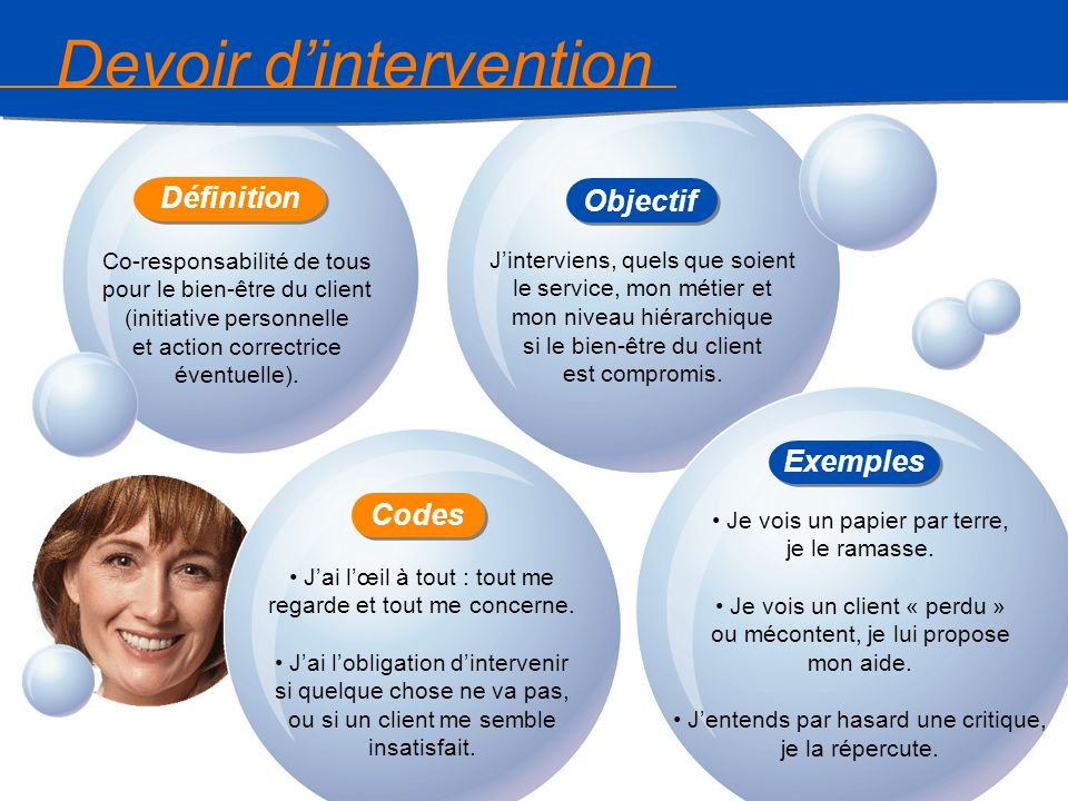 Devoir d'intervention
