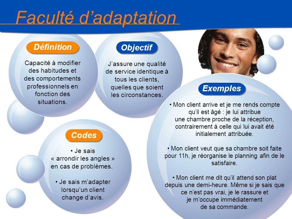 Faculté d'adaptation Définition Objectif Exemples Codes