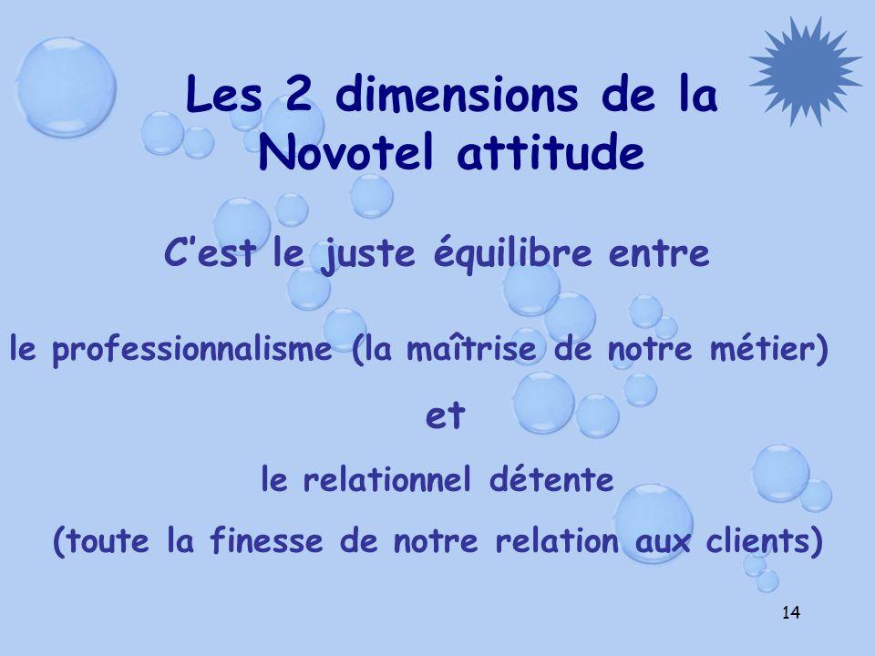 Les 2 dimensions de la Novotel attitude
