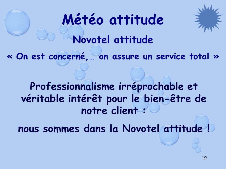 Météo attitude Novotel attitude