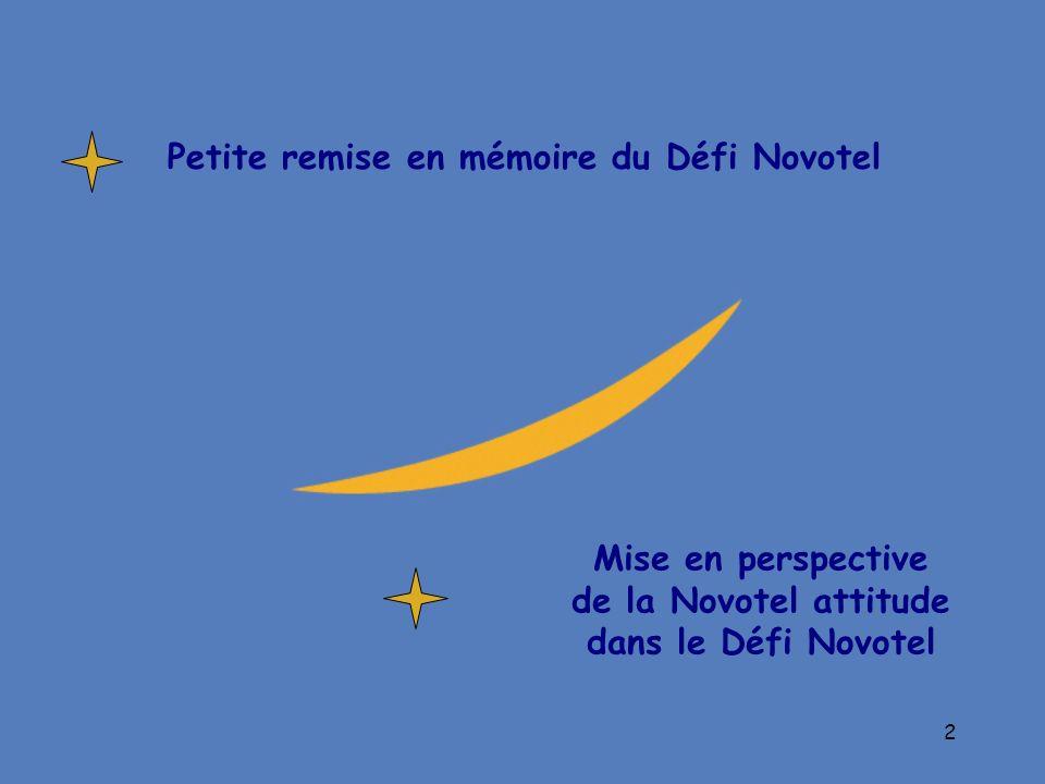 Petite remise en mémoire du Défi Novotel