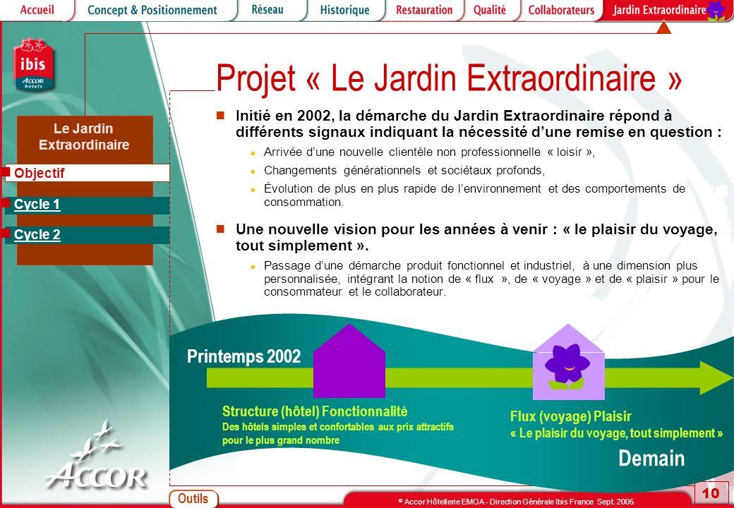 Projet « Le Jardin Extraordinaire »