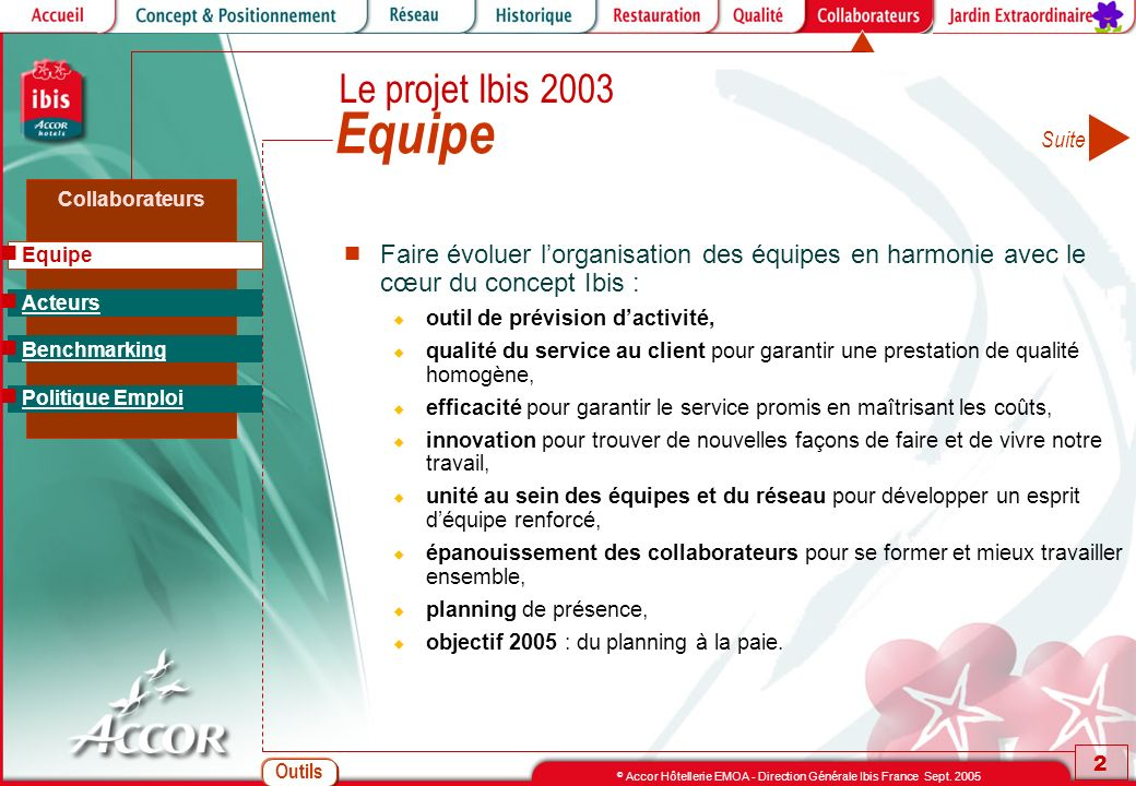 Equipe Le projet Ibis 2003. Suite. Collaborateurs. Equipe. Acteurs. Benchmarking. Politique Emploi.