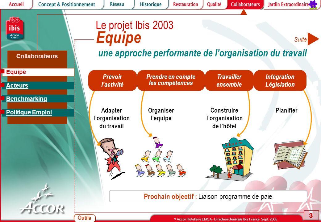 Equipe Le projet Ibis 2003. Suite. une approche performante de l'organisation du travail. Collaborateurs.