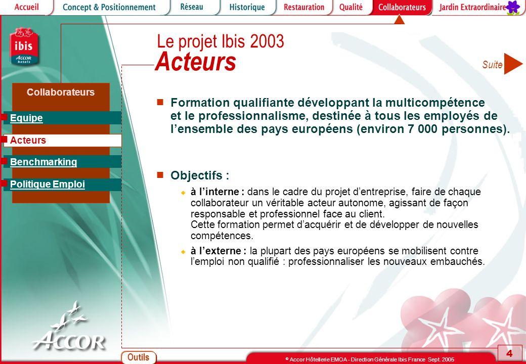Acteurs Le projet Ibis 2003. Suite. Collaborateurs.