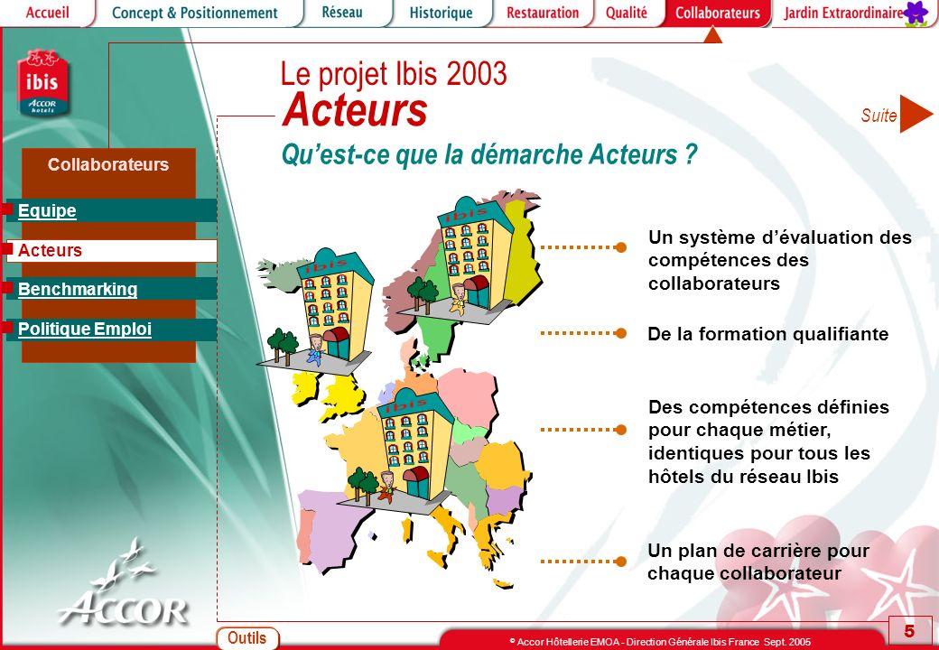 Acteurs Le projet Ibis 2003 Qu'est-ce que la démarche Acteurs ibis