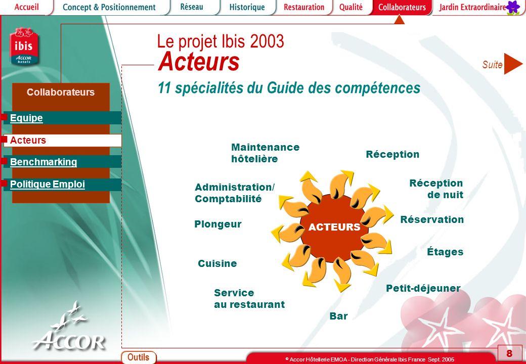 Acteurs Le projet Ibis 2003 11 spécialités du Guide des compétences
