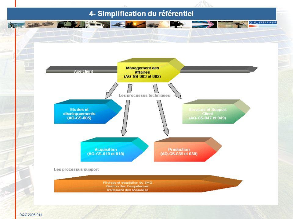4- Simplification du référentiel