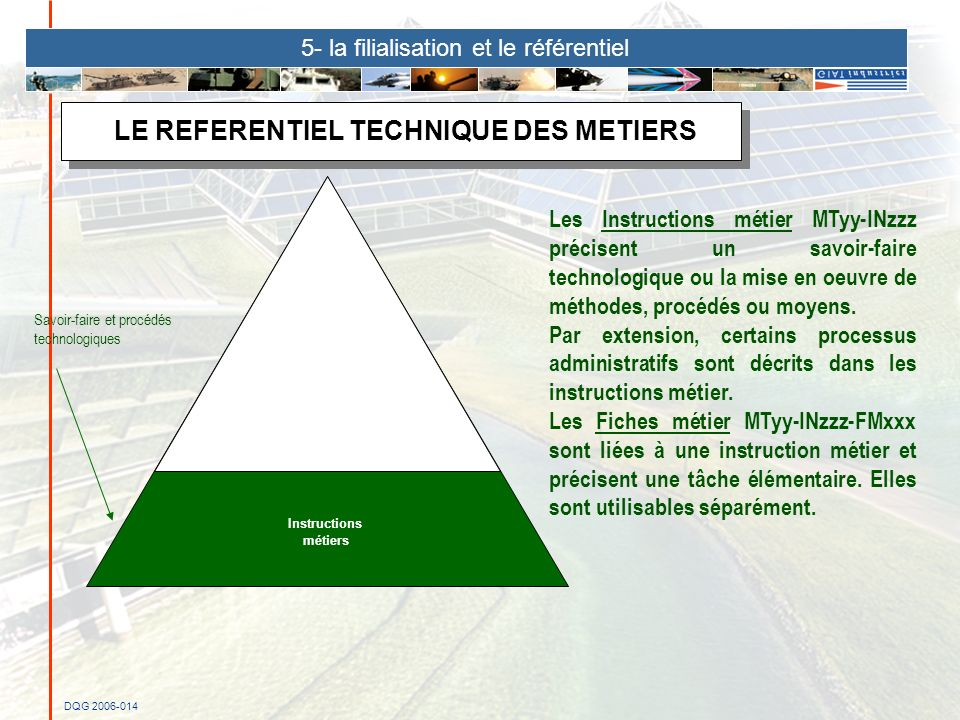 LE REFERENTIEL TECHNIQUE DES METIERS